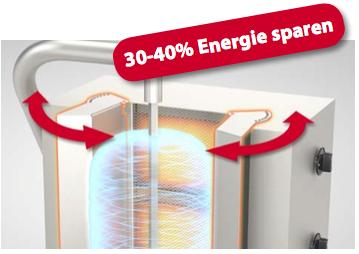 Dank dem Einsatz von Abschirmblechen wird eine 30-40 % schnellere Bratzeit erreicht